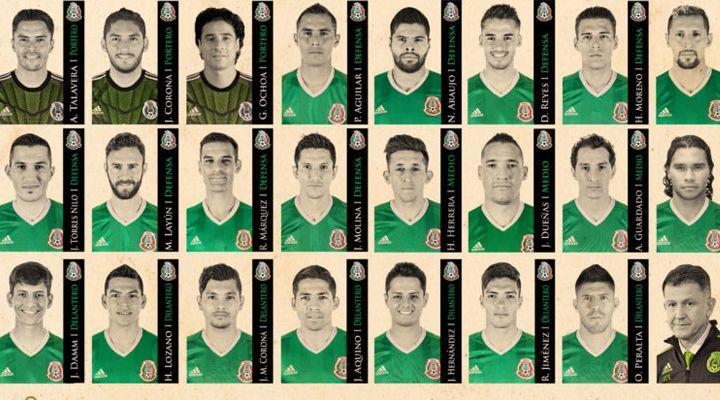 Estos son los convocados de México para la Copa América