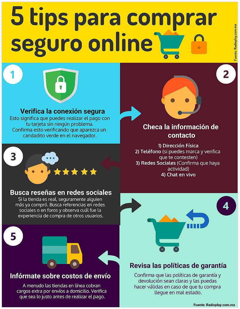 Paginas seguras para comprar por internet