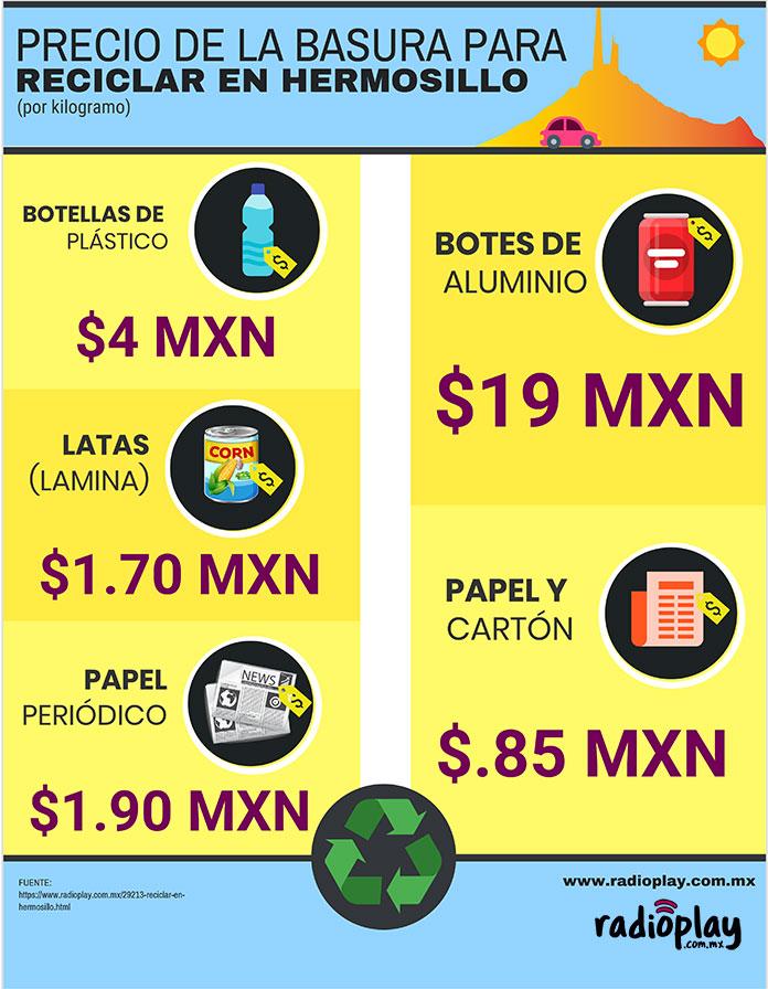 Centros de reciclaje en Hermosillo