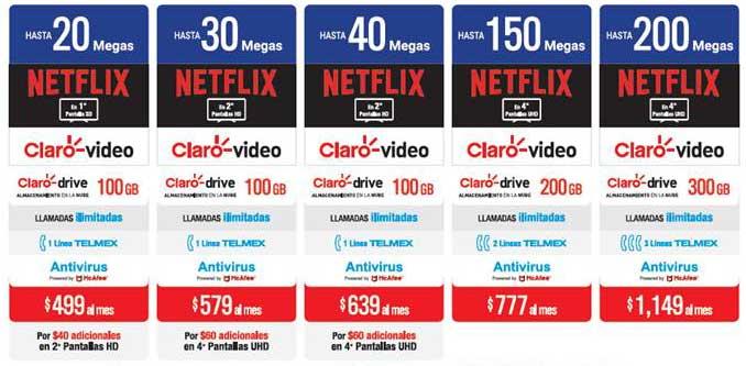 Estos serán los precios de Telmex con Netflix